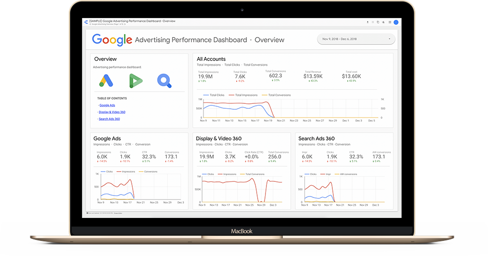 Google Makreting Platform Dashboard